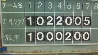 2部 立川大会準々決勝対松中小ファイターズ